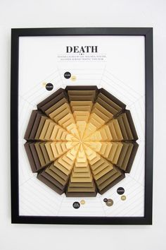 Tangible Paper Pattern Infographic Poster by Siang Ching