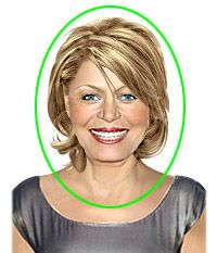 61 Best Ideas haircut for round face shape short neck Haircuts For Round Face Shape, Bangs For Round Face, Face Shape Hairstyles, Hairstyles For Round Faces, Drawing Hairstyles, Hairstyles Over 50, Hairstyles 2018, Older Women Hairstyles, Medium Hair Cuts