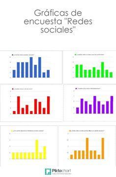 graficas de la encuesta redes sociales