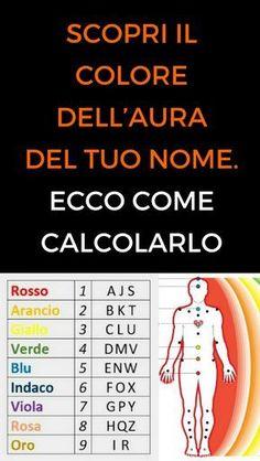 #coloreaura #spiritualità #consapevolezza #numerologia #animanaturale