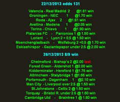 1 years soccer tips only 900 euro www.pointerbet.com
