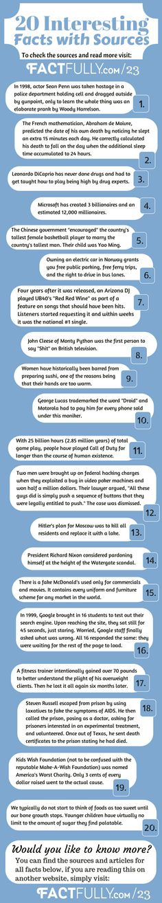 Factfully 23 - 20 Weird Stories and Interesting Facts