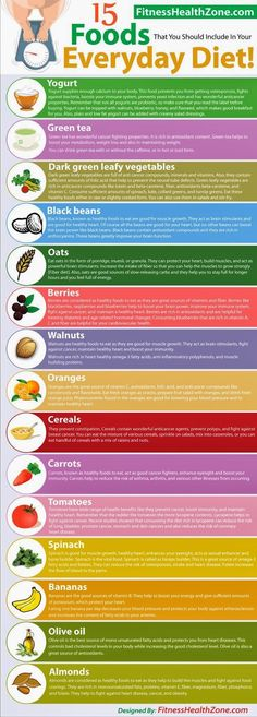 15 Foods to Include in an Everyday Diet for optimal health, healing, prevention of chronic disease and weight loss [Infographic]