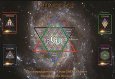 Tetryonics - the geometry of the universe revealed