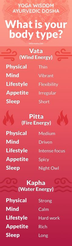 In Ayurveda, there are three basic types of energy, universal principles known as the doshas. In many ways, the doshas—vata, pitta, and kapha—are the building blocks of the material world. All three of them can be found in everyone and everything, but in different proportions. #yoga #ayurveda #healthy