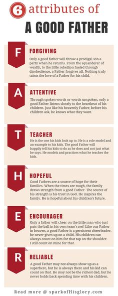 6 Attributes of a Good Father
