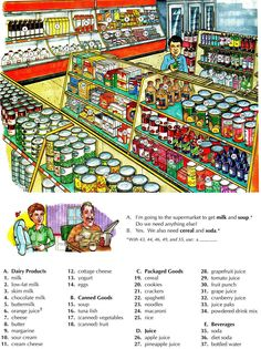 Learning the vocabulary for a supermarket using pictures