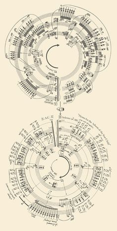 "Sheet Music for George Crumb, ""Makrokosmos"" But with the Intimate Enemy score Graphic Score, Music Visualization, Musical Composition, Plakat Design, Experimental Music, Music Score, Music Theory, Music Notes, Classical Music"