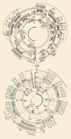 "Sheet Music for George Crumb, ""Makrokosmos"""