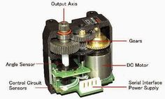 Construction of Servo Motor ~ Electrical Engineering Pics