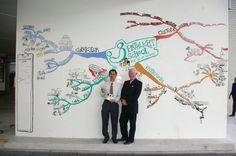 mind map wall - Google Search