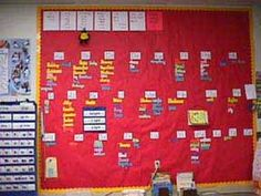 A fun way to teach vocabulary can be to use a fun word wall.