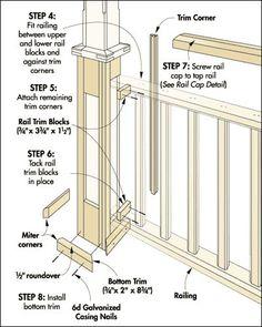 Perk up your porch woodwork Front Porch Railings, Front Porch Design, Craftsman Style Porch, Interior Columns, Pergola, Balustrades, Porch Posts, Moldings And Trim, Moulding