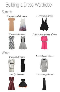 Dress capsule (not my style but something to think about).