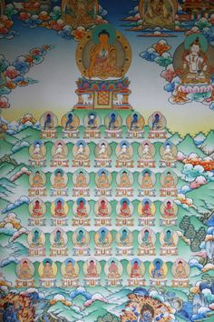 hinayana buddhism definition