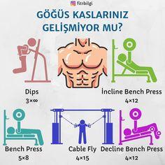 """Fit Bilgiler (@fit1bilgi) posted on Instagram: """"Göğüs kaslarınız gelişmiyorsa bu gönderiyi kaydedin ve uygulayın."""" • Apr 24, 2021 at 8:38am UTC Incline Bench, Bench Press, Gym Workouts, Family Guy, Guys, Fitness, Instagram, Workout Exercises, Sons"""
