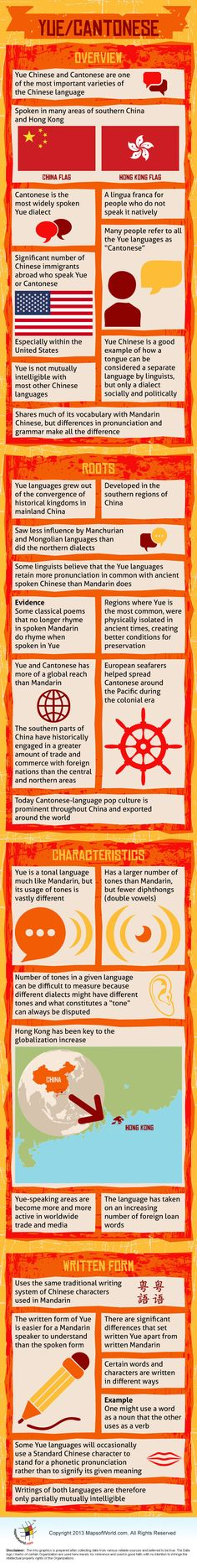 Infographic of Yue/Cantonese Language
