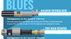 We all can feel the awakening of the Episode VII in our nearby theaters in just couple of weeks! All the fans have dragged out their old Star Wars games, toys, and novels to go through them and have intelligent Star War-y discussions with other fans, And this is where these detailed infographics wil