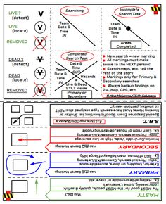 Search & Rescue Pocket Card with standardized Markings and Types. A must have for Disaster Response teams. Compiled by FEMA Search instructor. Download Now.