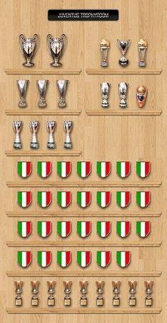 Juventus Trophy Championship, Go To www.likegossip.com to get more Gossip News!