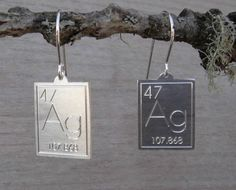 Atomic Symbol For Silver Earrings - Periodic Table Element Jewelry- Science Jewelry
