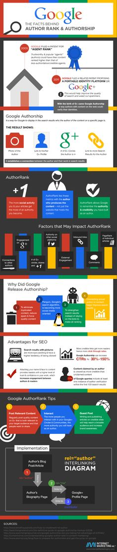 The Facts Behind Google Author Rank & Authorship  #google #authorrank #seo #tips #digital #online #marketing #blog #socialmedia #blog #tools #seo #infographics #google #branding #brand #media #facebook #twitter #pinterest