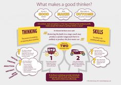 What Makes a Good Thinker? from The Holst Group #deBono