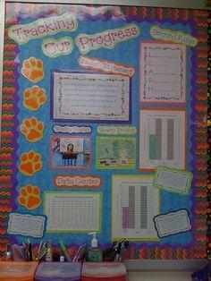 Data bulletin board for classroom by jordan
