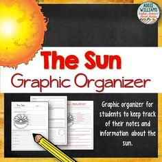 Worksheets Graphic Organizer For The Topic Faults earthquakes faulting graphic organizer organizers sun organizer