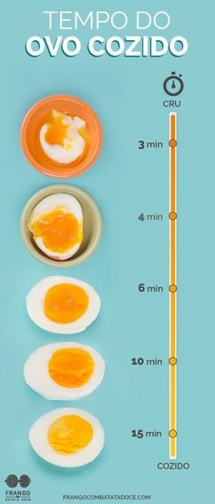 How to Make the Perfect Boiled Egg Every Time From soft and runny to t. - How to Make the Perfect Boiled Egg Every Time From soft and runny to totally solid to everything in between, here's what you need to know. Eat a balanced diet - Boiled Egg Times, Boiled Food, Cooking Tips, Cooking Recipes, Cooking Classes, Cooking Steak, Cooking Videos, Cooking Quotes, Cooking Salmon