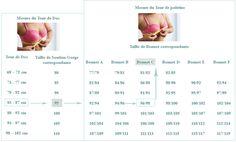 Comment trouver votre taille de soutien-gorge d'allaitement ? | Blog au naturel