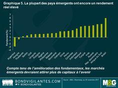 https://www.bondvigilantes.com/francais/panoramic-outlook/perspectives-obligataires-2018-ou-la-fin-du-qe/