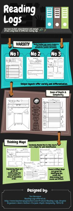 Increase your student's reading comprehension!  Icons of Depth & Complexity, Thinking Maps, Graphic Organizers  This 21 page Language Arts file allows students to reflect upon their nightly reading and write about it in a meaningful way. Students will use a variety of reading skills and strategies to analyze their nightly reading. The logs offer unique and engaging formats that are creatively designed and therefore fun to complete.
