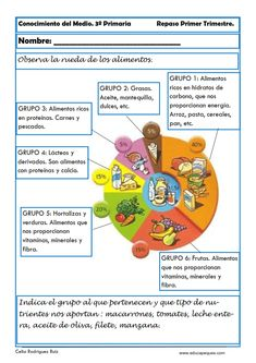 Science Topics, Sistema Solar, Study Notes, Physical Education, Biology, Physics, Spanish, Medicine, Montessori