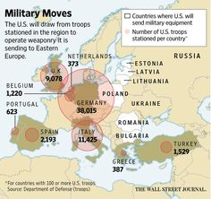 U.S. sending tanks, military equipment to deter Russian aggression http://on.wsj.com/1KcCuJ7