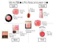 Blush, Make Up, Nail Art, Skin Care, Colours, Bright, Cosmetics, Nails, Spring