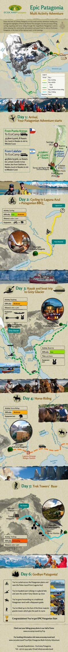 You know when you've got EPIC Patagonia style [Infographic] » Cascada Expediciones