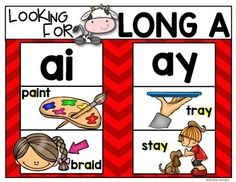 Long Vowel Posters for the Kindergarten and First Grade Classroom