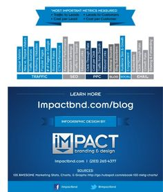 12 Great Infographic Design Tips