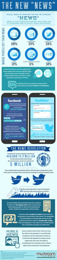 #SocialMedia Is Changing The Way We Consume News - #infographic #news