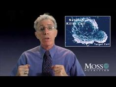 Review and commentary by Dr. Jeffrey Moss DDS CNS DACBN - http://www.mossnutrition.com, in response to the recent news out on Folic Acid supplementation in lieu of the most recent research published by JAMA.