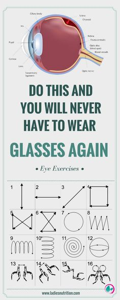 Eye exercises will enhance the quality of your vision, and will help you in overcoming impending problems you may have and maintain your present quality of sight.