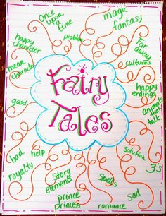 Art therapy activities grades FAIRY TALE ANCHOR CHART~ Great visual for showing the common themes and characters among fairy tales. Traditional Literature, Traditional Tales, Ela Anchor Charts, Reading Anchor Charts, Readers Workshop, Writing Workshop, Fractured Fairy Tales, Fairy Tales Unit, Fairy Tale Theme