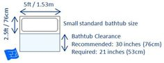bath tub clearance - code required clearance and recommended comfort clearance. Small Bathroom Dimensions, Bathroom Design Layout, Modern Bathroom Design, Standard Tub Size, Feng Shui, Floor Plan Symbols, Space Saving Toilet, Bath Shower Combination, Linz
