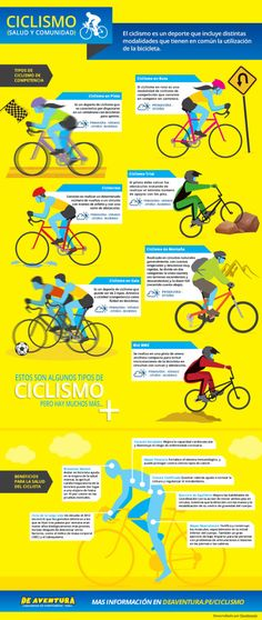 El ciclismo es un deporte que incluye distintas modalidades, que tienen en común la utilización de la bicicleta. Los ciclistas están considerados como deportistas especialmente esforzados y gozan de diferentes beneficios al practicar este deporte de aventura. Tamaño real de la infografia del ciclismo Véase también: Cómo elegir tu bicicleta según tu talla. Muni o …