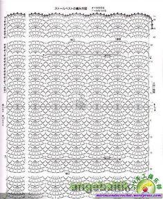 vest chart 2