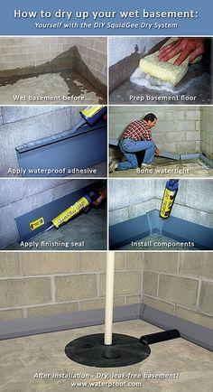 7 amazing interior drain tile images drain tile tile installation rh pinterest com