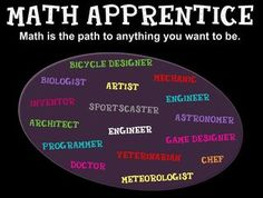 "Math Apprentice -Math is the Path to ANYTHING You Want to Be! ""Math Apprentice answers the question that nearly every student will ask during his or her math career through games/interactives. Math Teacher, School Classroom, Teaching Math, Teaching Ideas, Teacher Stuff, Classroom Ideas, Future Classroom, Teaching Tools, Math Resources"