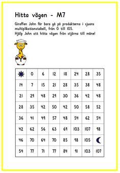 """Fick ett beställningsjobb på fler """"Hitta-vägen""""-stenciler så de kommer att trilla in efter hand :) Gör gärna barnen uppmärksamma på att de i tabell 2, 4, 6, 8 och 10 bara hamnar på jämn…"""