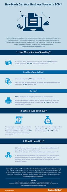 [Infographic] How Much Can Your Business Save with ECM? Enterprise Content Management, Workplace, Infographic, Software, Organization, Technology, Canning, Digital, Business